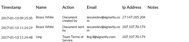 IP address of user