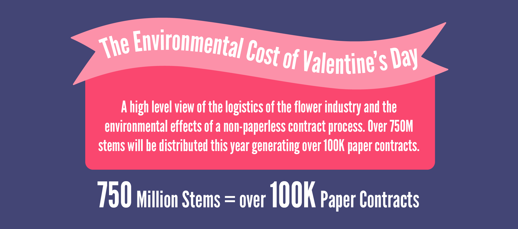 Valentine's day environmental cost infographic
